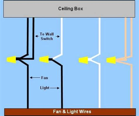 typical ceiling remote wired shown wiring