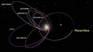 Six Things Dwarf Planets Have Taught Us About the Solar ...
