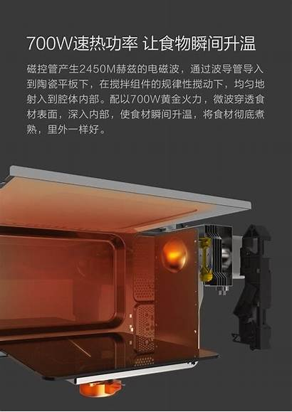 Xiaomi Microwave Launches Efficiency Oven Chef Cost