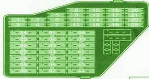 2001 Audi Tt 225 Quattro Fuse Box Diagram  U2013 Circuit Wiring