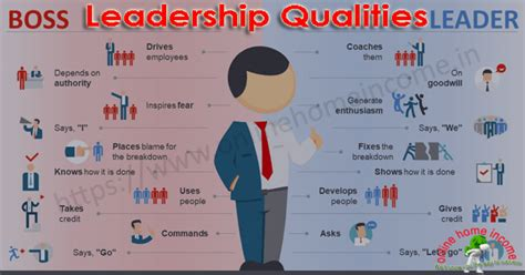leadership qualities     good leader
