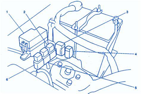 chevrolet tracker  fuse boxblock circuit breaker