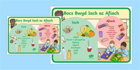 Poster Bocs Bwyd Iach Ac Afiach Posteri Arddangos Ysgolion