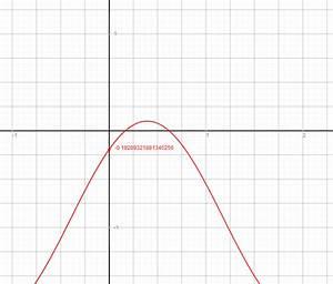 Nullstellen Berechnen Sinus : sinus zweite nullstelle bei allgemeiner sinusfunktion ber identit t bestimmen mathelounge ~ Themetempest.com Abrechnung