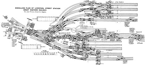 Diagram Of Signal by Signalling Diagrams