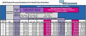 2018 Federal Poverty Level Chart Covered California Health Care Reform Subsidies Explained In Layman 39 S Terms