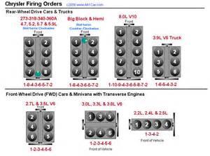 2008 dodge avenger 2 4 engine chrysler firing orders