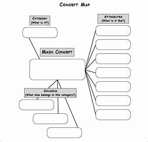 free nursing concept map template the best letter sample With free nursing concept map template
