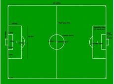 Soccer Training Info Soccer Field Dimensions