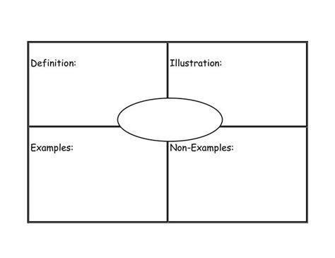 frayer model graphic organizer template vocabulary