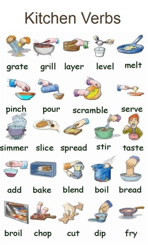vocabulaire anglais cuisine du vocabulaire bien utile lors des séjours en immersion
