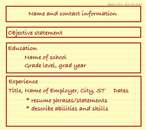 resumes for high school students sweet careers consulting