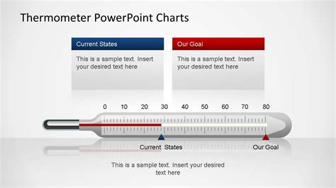 thermometer powerpoint horizontal chart slidemodel