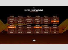 Europa League 20182019 equipos, rivales y grupos AScom