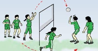 Pada permainan bola voli terdapat gerak dasar lokomotor, nonlokomotor, dan manipulatif. Gerakan Variasi Dan Kombinasi Pada Permainan Bola Voli ...