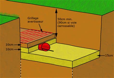 norme electricité cuisine installer une canalisation électrique enterrée