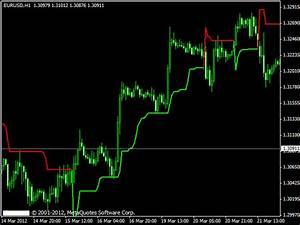 Trend 4 You : super trend free mt4 indicators mq4 ex4 best metatrader ~ Orissabook.com Haus und Dekorationen