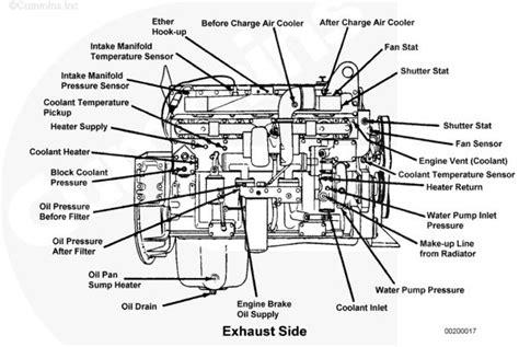 Engine Coolant Wiring Diagram by Diesel Engine Parts Diagram Search Diesel
