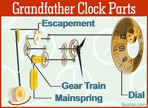 Parts Of A Grandfather Clock And An Explaination Of Their