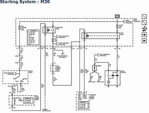 2007 Hummer H3 3 7l Fi Dohc 5cyl