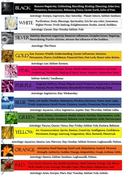 candle color meaning chart the significance of lighting a colored candle fulton