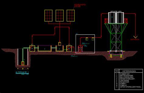 kotakcad gambar autocad desain pembangkit listrik tenaga
