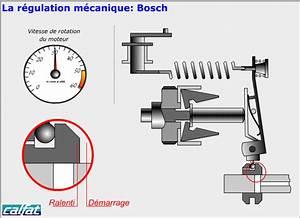 Reglage Pompe Injection Bosch : bmw e34 525tds an 1994 probl me pompe injection page 2 ~ Gottalentnigeria.com Avis de Voitures