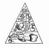Coloring Pyramid Food Foods Pages Glow Grow Go Drawing Clipart Printable Drawings Collection Clip Popular Library Paintingvalley Coloringhome Discover sketch template