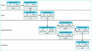 Demonstration On Excel Pert Diagram Template