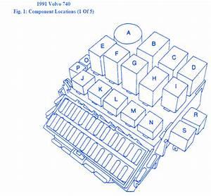 Volvo 740 1991 Fuse Box  Block Circuit Breaker Diagram