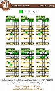 Open Tuning D A C D Gd   U2013 Key Of G  Major  U2013 Alt Tunings