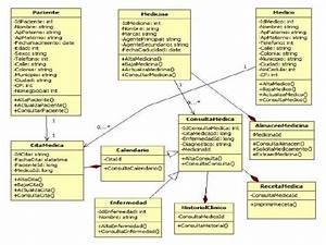 Consultoriomedico Diagrama
