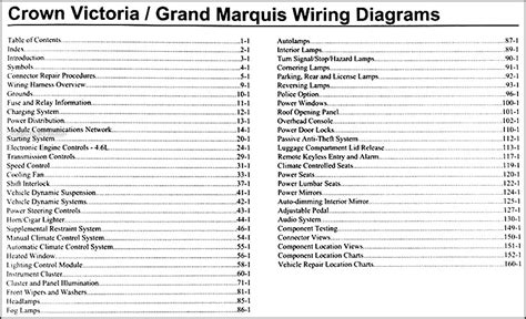2003 Mercury Grand Marqui Radio Wiring by 2006 Grand Marquis Wiring Diagram Great Installation Of