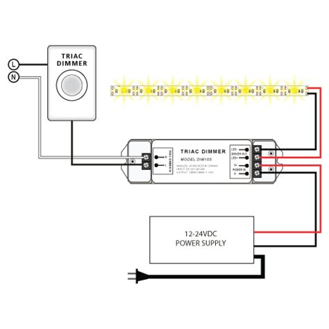 l dimmer using triac triac led dimmer 12vdc 24vdc 12a