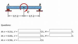 Solved  Draw The Shear And Moment Diagrams For The Beam Lo