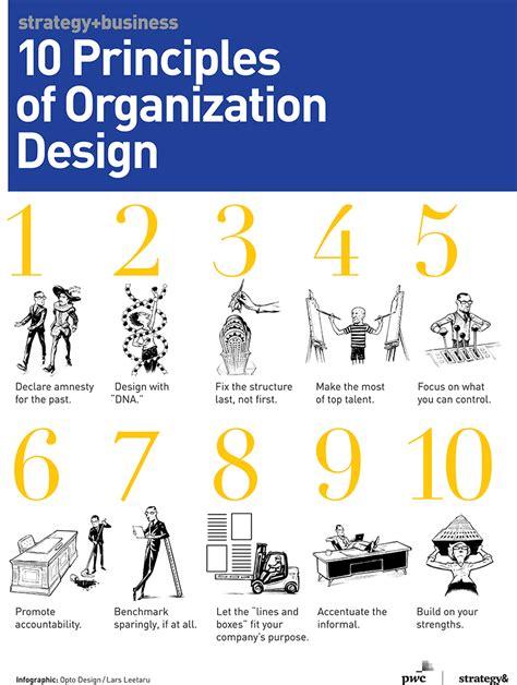 principles  organization design