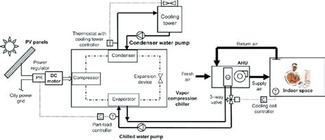 Pv Diagram Unit by 8 Schematic Diagram Of Heating Ventilating And Air