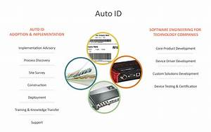 Id Auto : barcode auto id solutions rfid application development services india ~ Gottalentnigeria.com Avis de Voitures