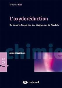 L U0026 39 Oxydor U00e9duction   Du Nombre D U0026 39 Oxydation Aux Diagrammes De