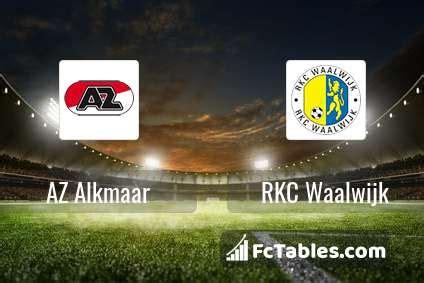AZ Alkmaar vs RKC Waalwijk H2H 1 nov 2020 Head to Head ...