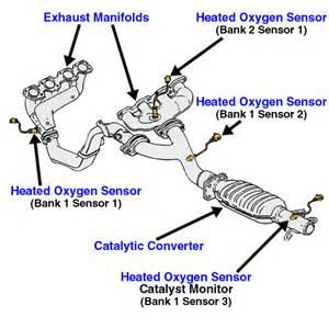 alternator for 2003 hyundai santa fe mercury grand marquis questions where are oxygen sensors