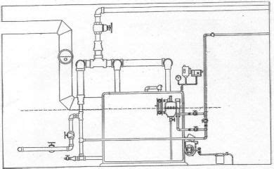 importance   boiler piping   steam system