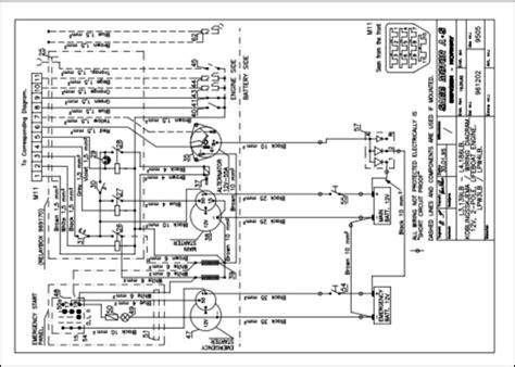 Basic Engine Wiring Diagram by Sabb L3 139lb Lifeboat Diesel Engine Wiring Diagram