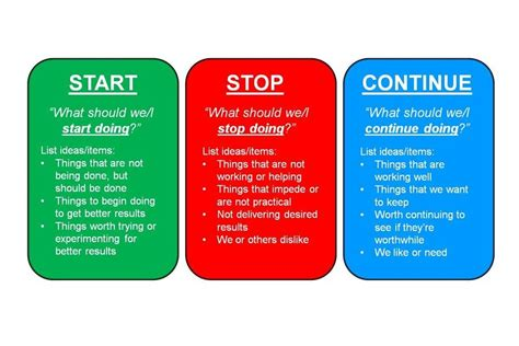 start stop methode what do you need to start stop continue