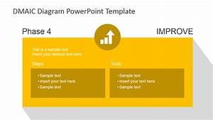 Flow Chart Example Dmaic Improve Slide Design For Powerpoint Slidemodel