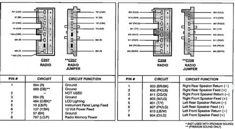 Ford Ranger Radio Wiring Diagram For Free