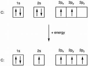 Write The Ground State Electron Configuration For A