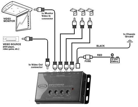 Amazon Boss Audio Bvam Video Signal Amplifier Rca