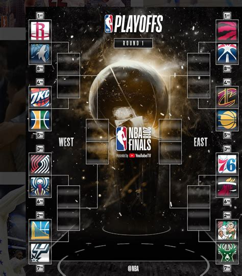 nba playoffs preview   page    jocks