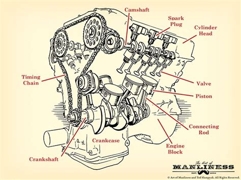 Toyotum Car Engine Diagram by How A Car Engine Works The Of Manliness